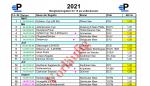 der vorläufige Terminplan 2021 der P-Boot Klassensvereinigung
