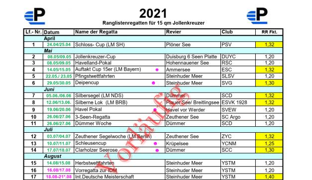 vorläufiger Terminplan 2021 der P-Boot KV – aktuell überarbeitet